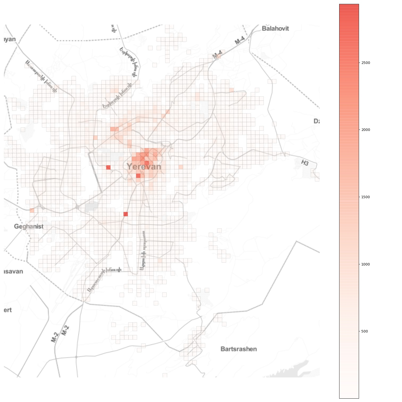 Yerevan inflow